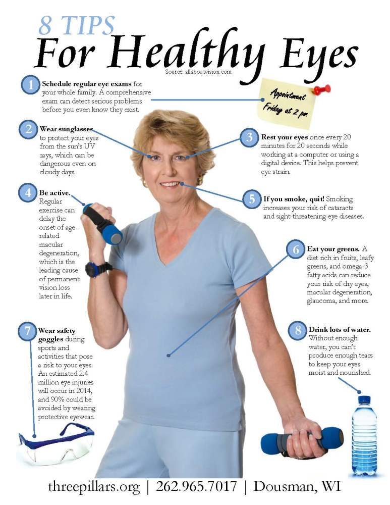 Eight Tips for Healthy Eyes
